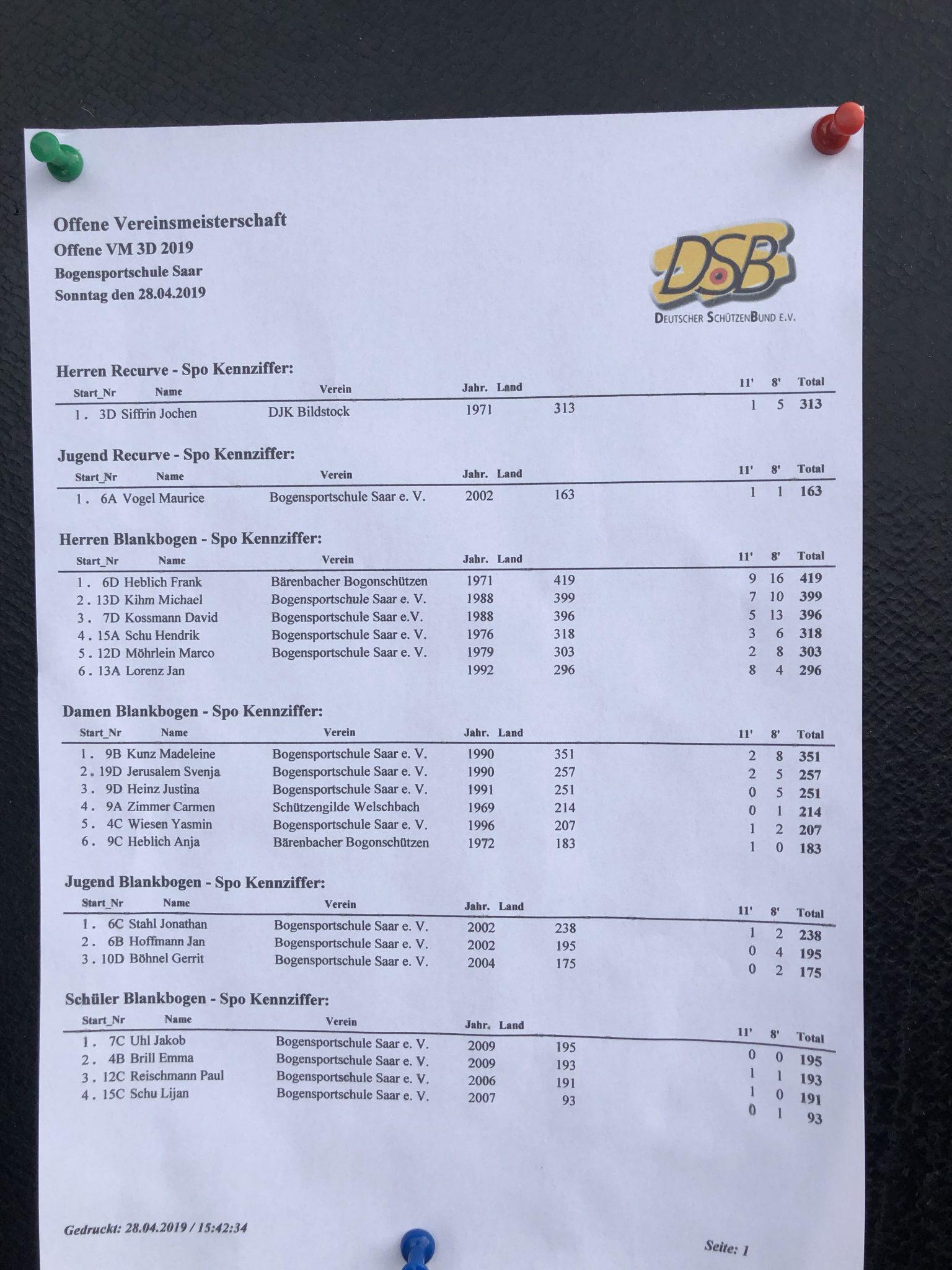 3d-Arrowhead-Turnier | Bogensportschule Saar e.V.